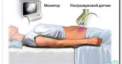 Гинекологическое ультразвуковое исследование